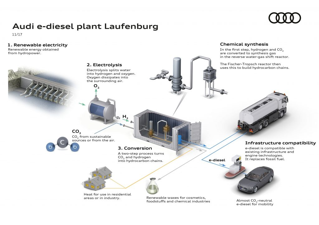Audi-intensifica-sus-investigaciones-en-combustibles-sintéticos-1024x724.jpg